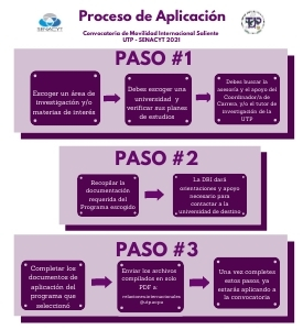 proceso de aplicación