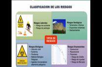 Clasificación de Riesgos.