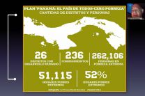 Webinar Los ODS y la Seguridad alimentaria en Panamá