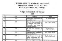 Cuadro de los Finalistas de la UTP Chiriquí