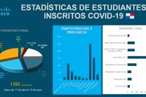 Estadística.