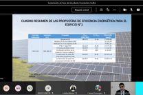 Resumen de las propuestas de Eficiencia Energética para el Edificio N.1.