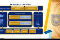 Presentación de Microproceso SGC.