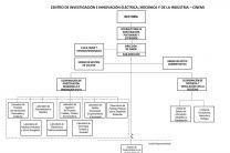 El CINEMI presenta nuevas modificaciones en su estructura organizacional.