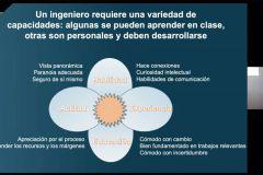 Diapositiva Presentada por la Ing. Cauffman.