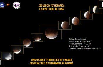 Secuencia fotográfica que muestra el Eclipse Total de Luna.
